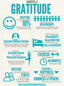 Benefits-of-Gratitude-Infographic