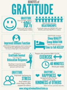 Benefits-of-Gratitude-Infographic